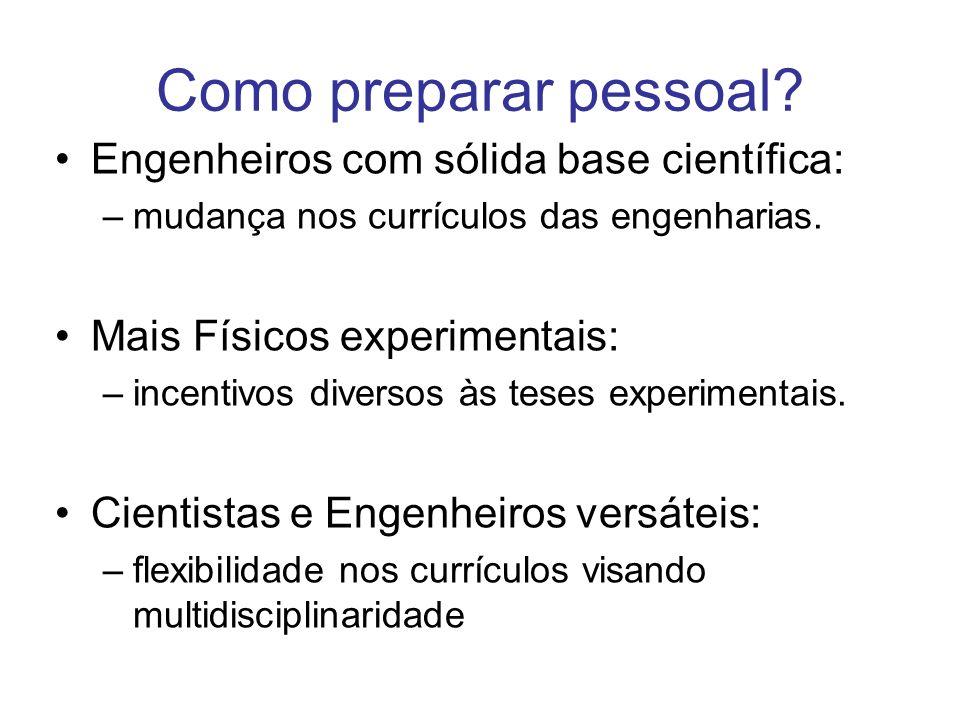 Como preparar pessoal? Engenheiros com sólida base científica: –mudança nos currículos das engenharias. Mais Físicos experimentais: –incentivos divers