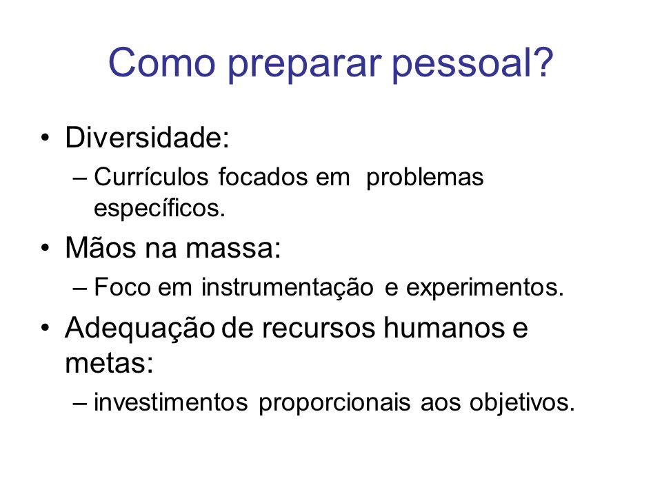 Como preparar pessoal? Diversidade: –Currículos focados em problemas específicos. Mãos na massa: –Foco em instrumentação e experimentos. Adequação de