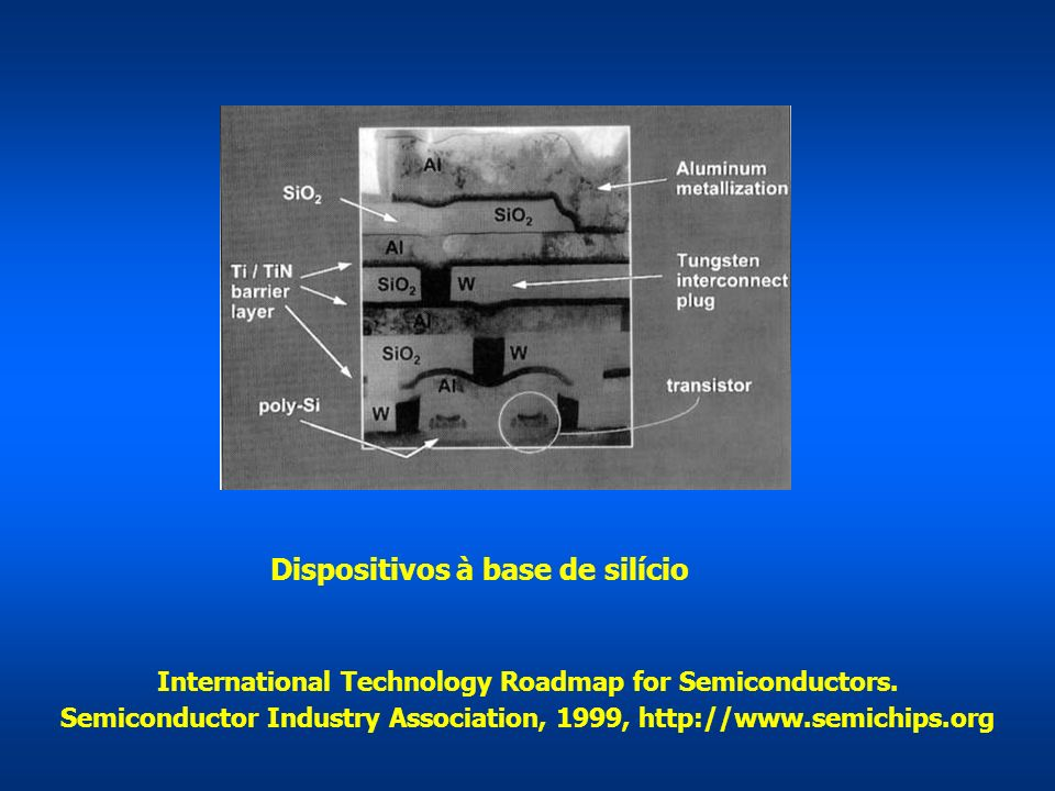 Dispositivos à base de silício International Technology Roadmap for Semiconductors. Semiconductor Industry Association, 1999, http://www.semichips.org