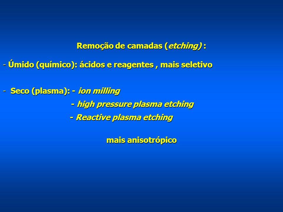 Remoção de camadas (etching) : - Úmido (químico): ácidos e reagentes, mais seletivo - Seco (plasma): - ion milling - high pressure plasma etching - hi