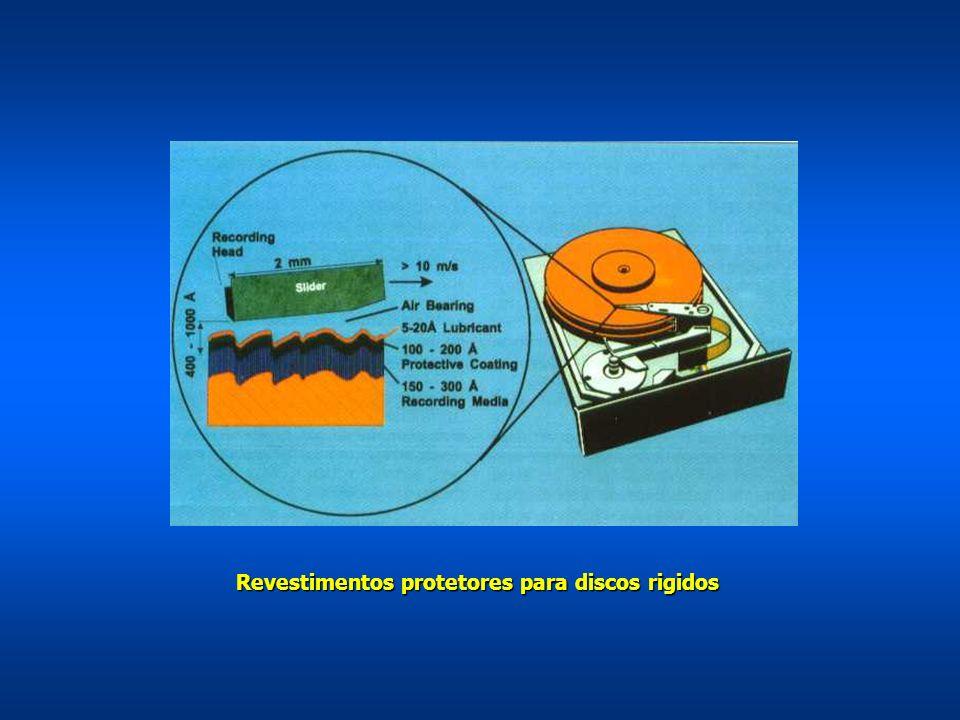 Revestimentos protetores para discos rigidos