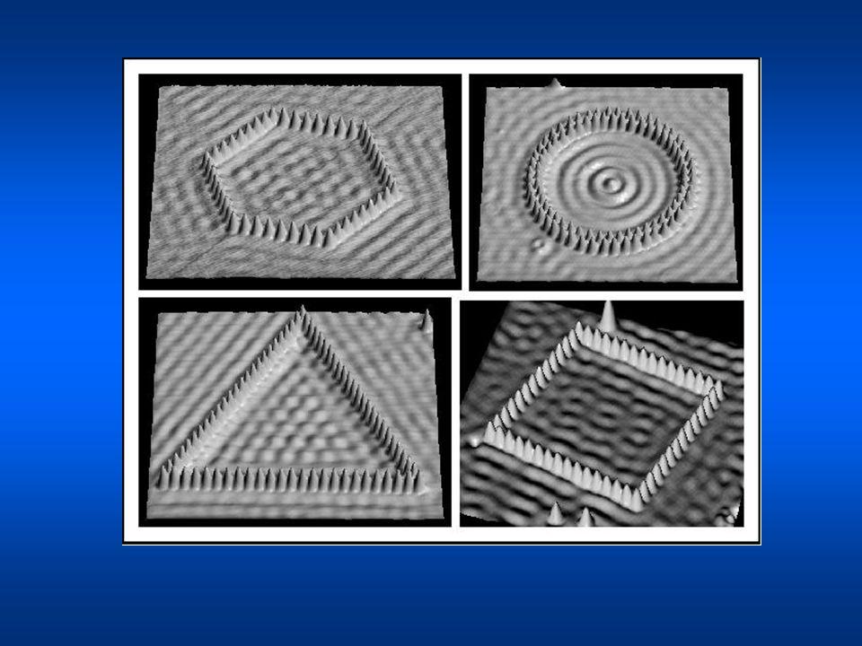 Ferramentas: - preparação de amostras: - preparação de amostras: - MBE (Molecular Beam Epitaxy) - self-assembly - caracterização: - caracterização: - SPM (scanning probe microscopy) - HREM (high resolution electron microscopy) - litografia: - litografia: - por feixe de elétrons - nano-imprint - AFM (atomic force microscopy)