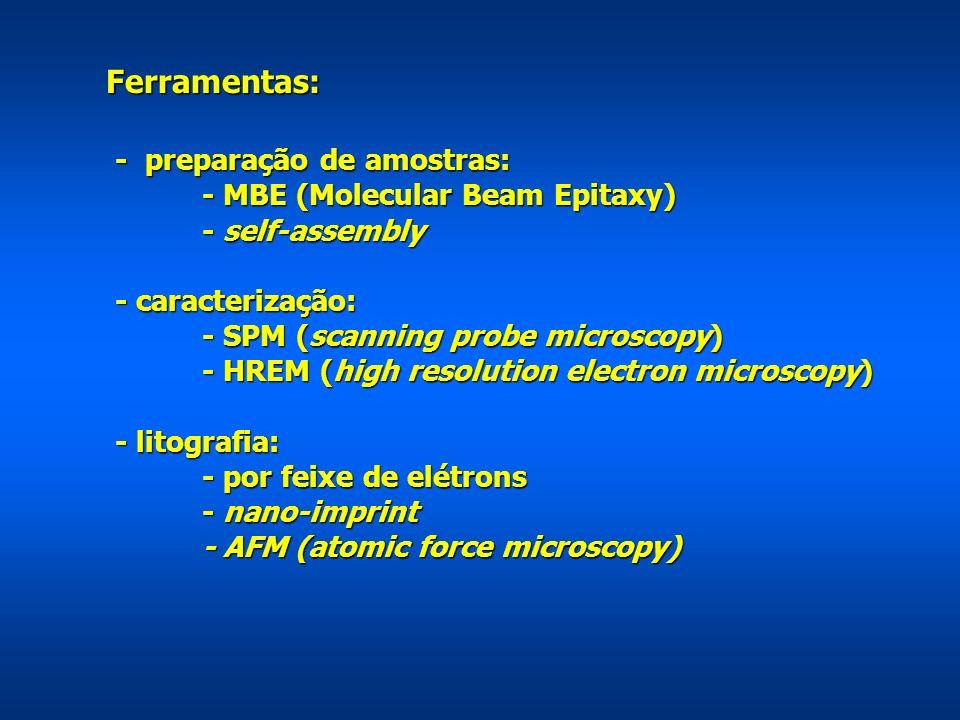 Ferramentas: - preparação de amostras: - preparação de amostras: - MBE (Molecular Beam Epitaxy) - self-assembly - caracterização: - caracterização: -
