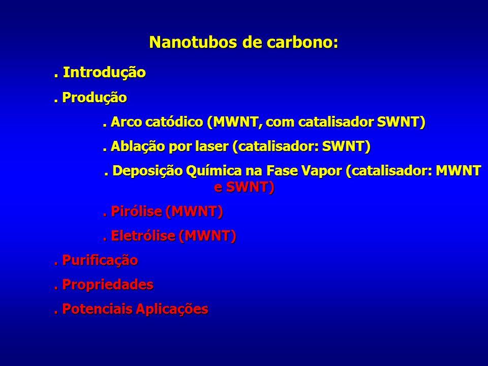 Nanotubos de carbono:. Introdução. Produção. Arco catódico (MWNT, com catalisador SWNT). Ablação por laser (catalisador: SWNT). Deposição Química na F