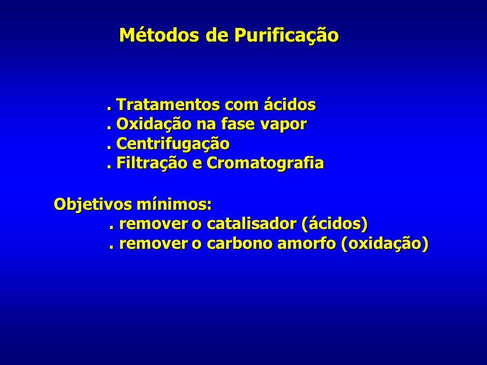 Métodos de Purificação. Tratamentos com ácidos. Oxidação na fase vapor. Centrifugação. Filtração e Cromatografia Objetivos mínimos: Objetivos mínimos: