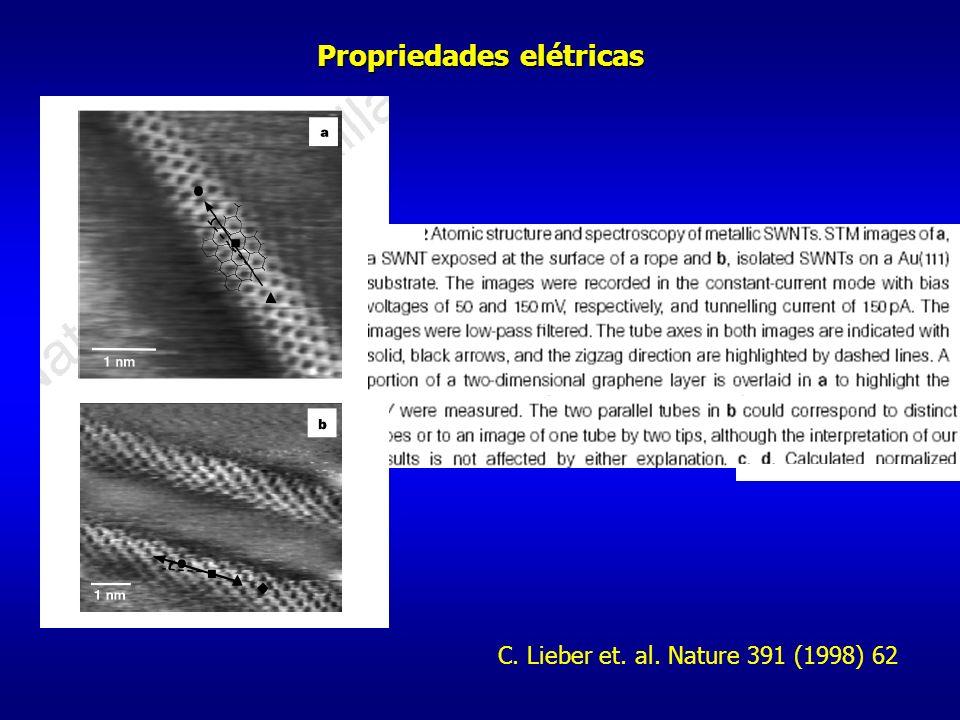 C. Lieber et. al. Nature 391 (1998) 62 Propriedades elétricas