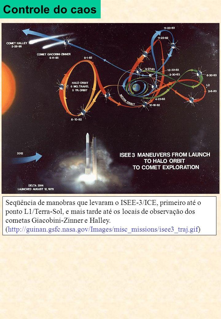 Controle do caos Seqüência de manobras que levaram o ISEE-3/ICE, primeiro até o ponto L1/Terra-Sol, e mais tarde até os locais de observação dos comet