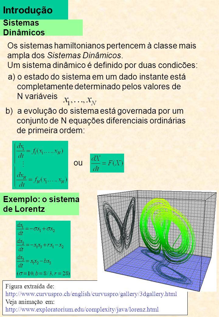 Os sistemas hamiltonianos pertencem à classe mais ampla dos Sistemas Dinâmicos. Um sistema dinâmico é definido por duas condicões: b) a evolução do si