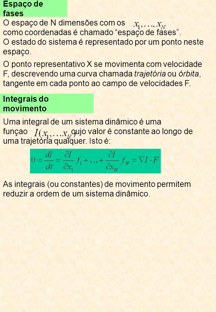 O ponto representativo X se movimenta com velocidade F, descrevendo uma curva chamada trajetória ou órbita, tangente em cada ponto ao campo de velocid