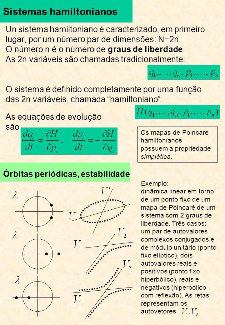 Sistemas hamiltonianos Un sistema hamiltoniano é caracterizado, em primeiro lugar, por um número par de dimensões: N=2n. O número n é o número de grau