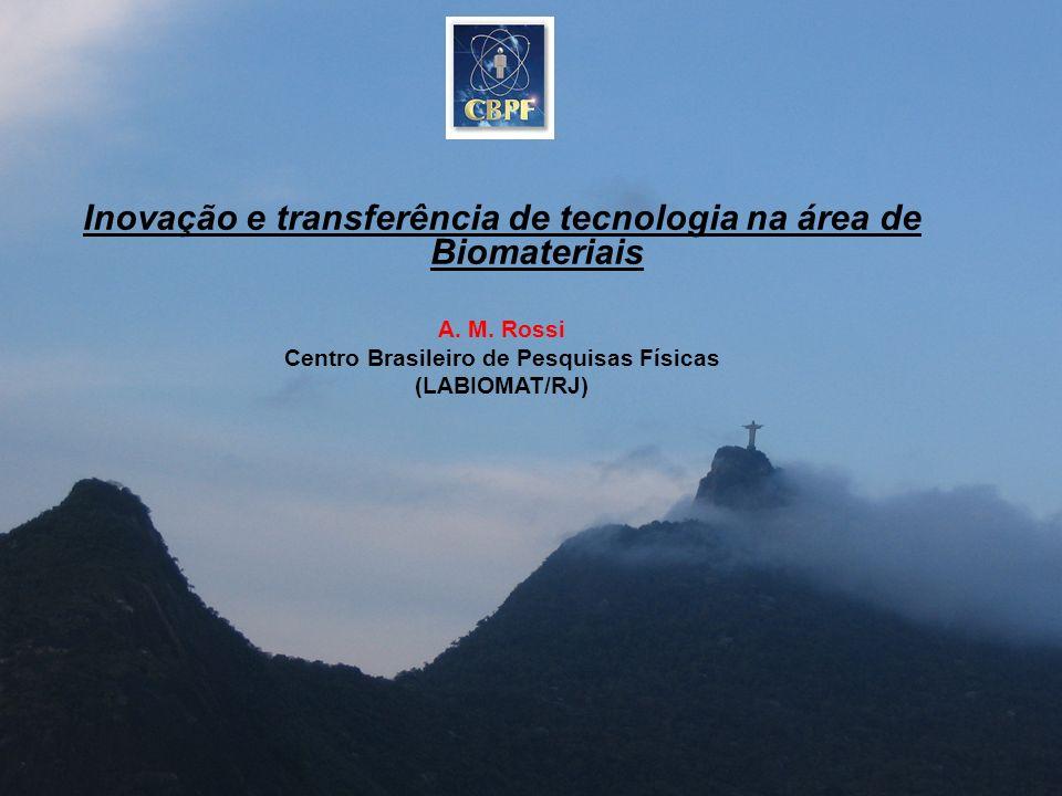 Inovação e transferência de tecnologia na área de Biomateriais A. M. Rossi Centro Brasileiro de Pesquisas Físicas (LABIOMAT/RJ)