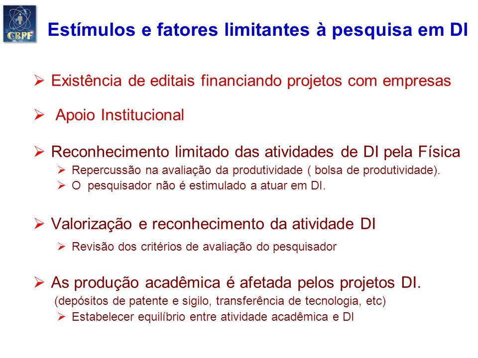 Estímulos e fatores limitantes à pesquisa em DI Existência de editais financiando projetos com empresas Apoio Institucional Reconhecimento limitado da