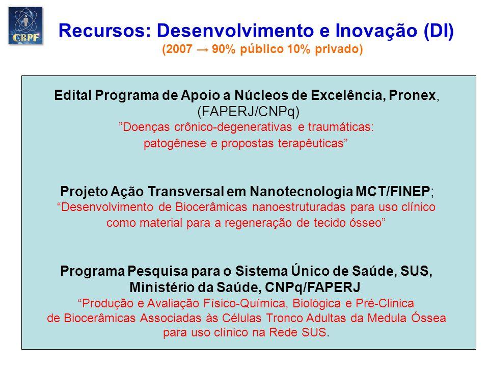 Recursos: Desenvolvimento e Inovação (DI) (2007 90% público 10% privado) Edital Programa de Apoio a Núcleos de Excelência, Pronex, (FAPERJ/CNPq) Doenç