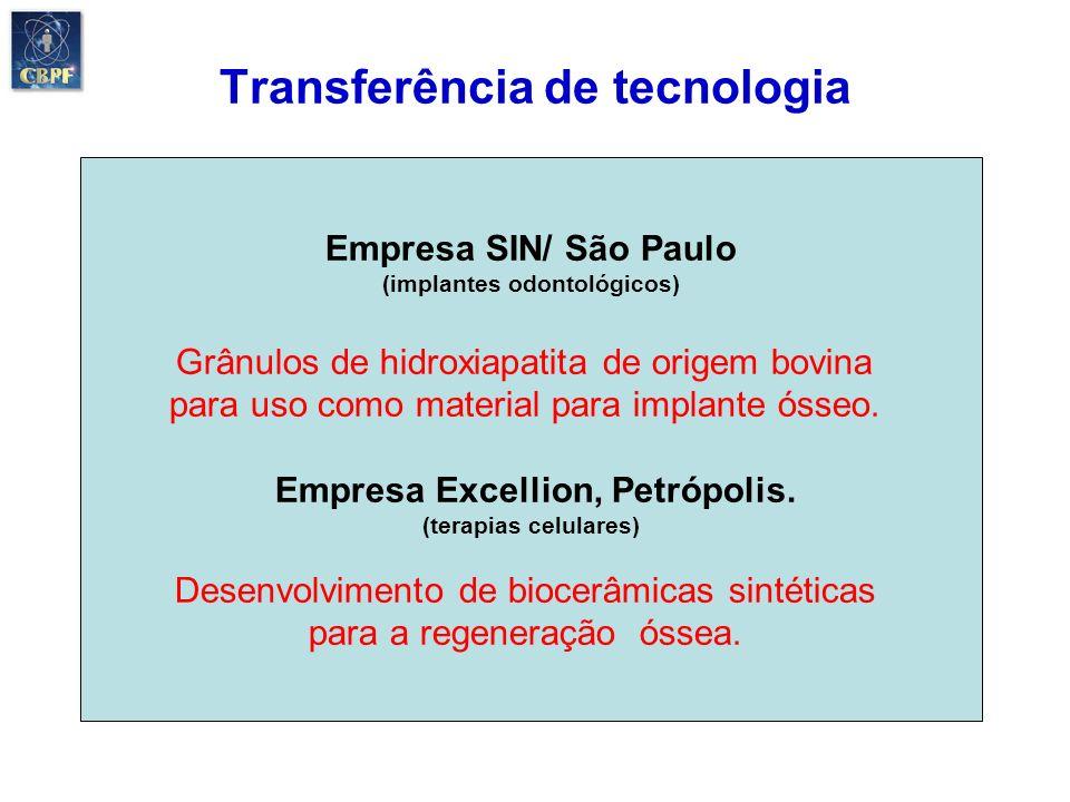Transferência de tecnologia Empresa SIN/ São Paulo (implantes odontológicos) Grânulos de hidroxiapatita de origem bovina para uso como material para i