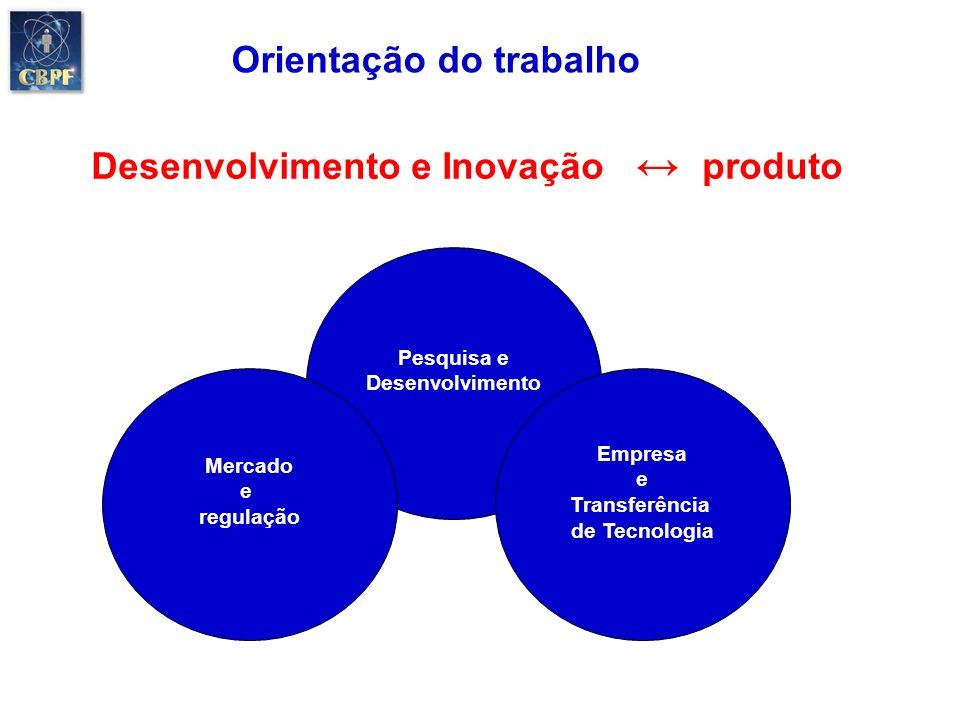 Desenvolvimento e Inovação produto Pesquisa e Desenvolvimento Mercado e regulação Empresa e Transferência de Tecnologia Orientação do trabalho
