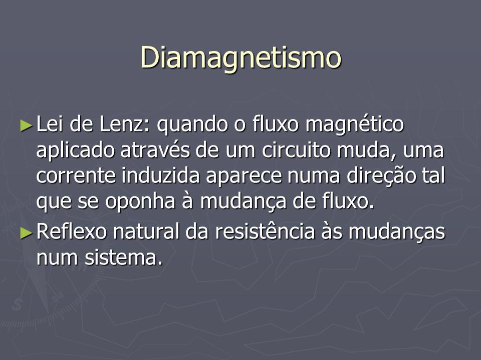 Diamagnetismo Lei de Lenz: quando o fluxo magnético aplicado através de um circuito muda, uma corrente induzida aparece numa direção tal que se oponha