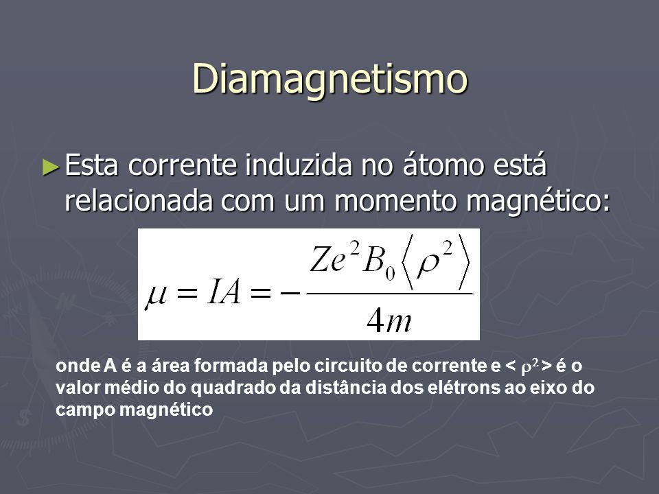 Diamagnetismo Esta corrente induzida no átomo está relacionada com um momento magnético: Esta corrente induzida no átomo está relacionada com um momen