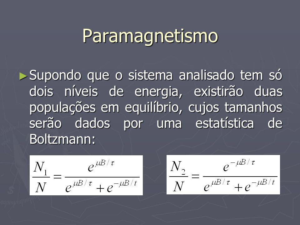 Paramagnetismo Supondo que o sistema analisado tem só dois níveis de energia, existirão duas populações em equilíbrio, cujos tamanhos serão dados por