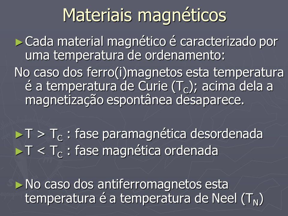 Materiais magnéticos Cada material magnético é caracterizado por uma temperatura de ordenamento: Cada material magnético é caracterizado por uma tempe
