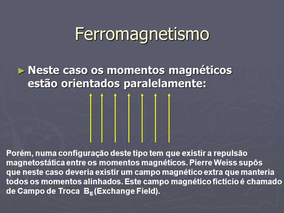 Ferromagnetismo Neste caso os momentos magnéticos estão orientados paralelamente: Neste caso os momentos magnéticos estão orientados paralelamente: Po