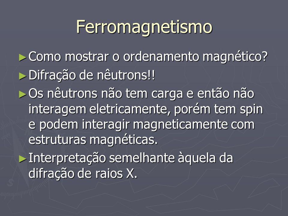Ferromagnetismo Como mostrar o ordenamento magnético? Como mostrar o ordenamento magnético? Difração de nêutrons!! Difração de nêutrons!! Os nêutrons