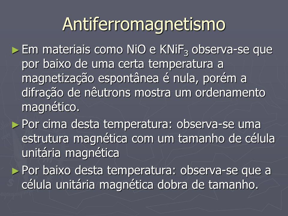Antiferromagnetismo Em materiais como NiO e KNiF 3 observa-se que por baixo de uma certa temperatura a magnetização espontânea é nula, porém a difraçã