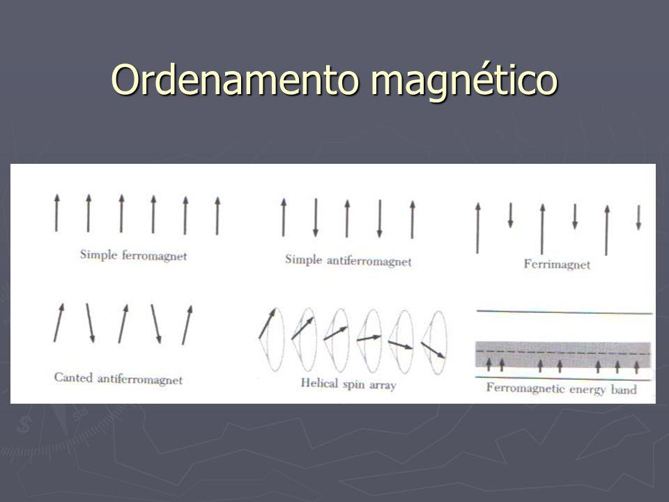 Ordenamento magnético