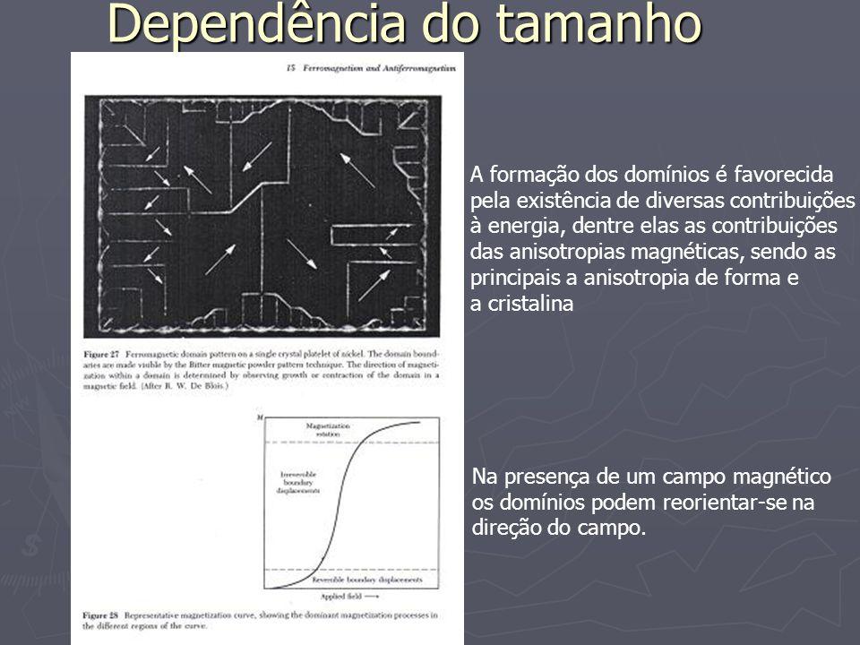 Dependência do tamanho Na presença de um campo magnético os domínios podem reorientar-se na direção do campo. A formação dos domínios é favorecida pel