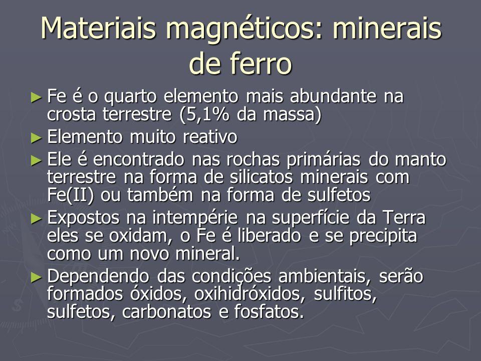 Materiais magnéticos: minerais de ferro Fe é o quarto elemento mais abundante na crosta terrestre (5,1% da massa) Fe é o quarto elemento mais abundant