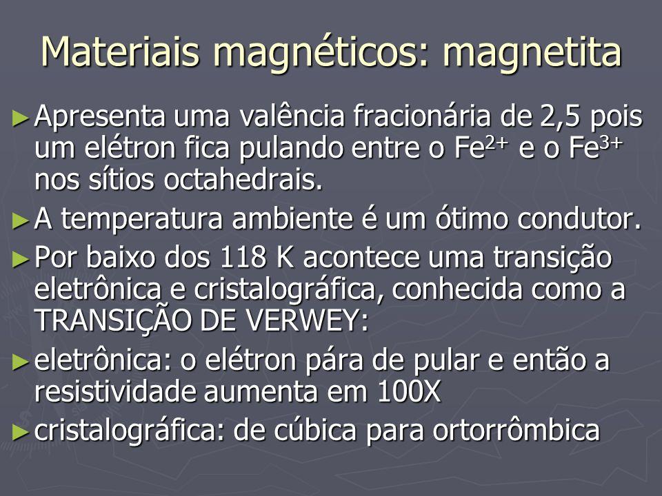 Materiais magnéticos: magnetita Apresenta uma valência fracionária de 2,5 pois um elétron fica pulando entre o Fe 2+ e o Fe 3+ nos sítios octahedrais.
