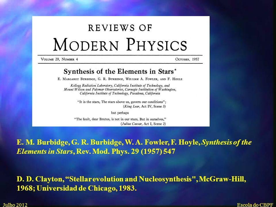 Julho 2012Escola do CBPF Previsões para absorção de neutrinos