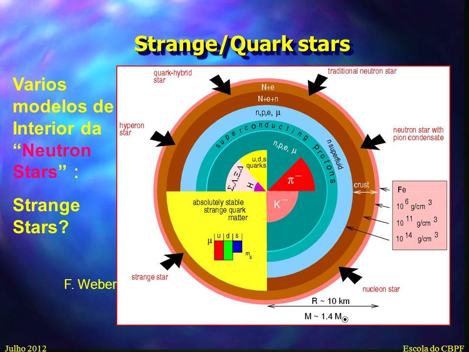 Julho 2012Escola do - CBPF Gravitacional Implosion Supernovas M Quark stars .