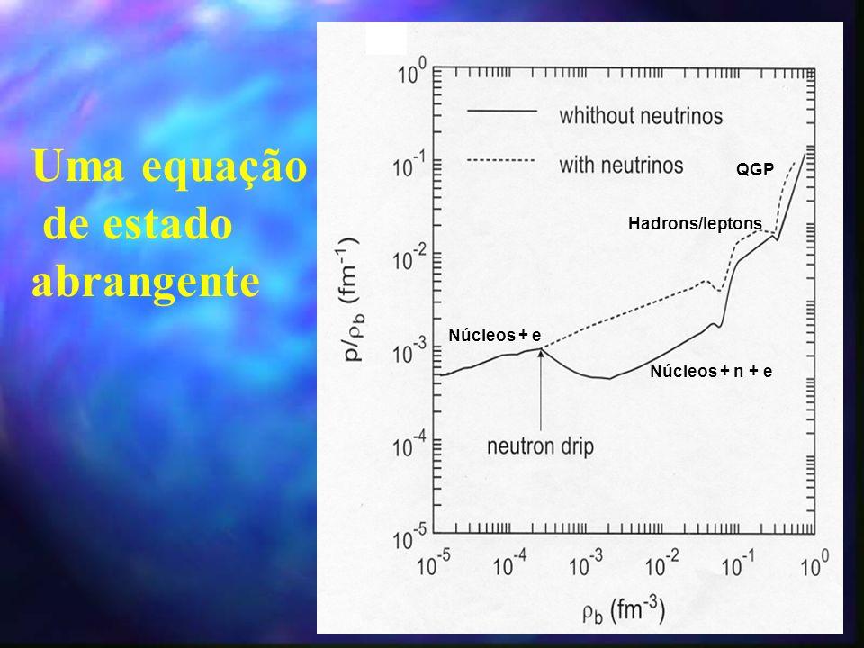 Julho 2012Escola do CBPF Equação de estado da fase hadronica na aproximaçã de campo medio mesonico