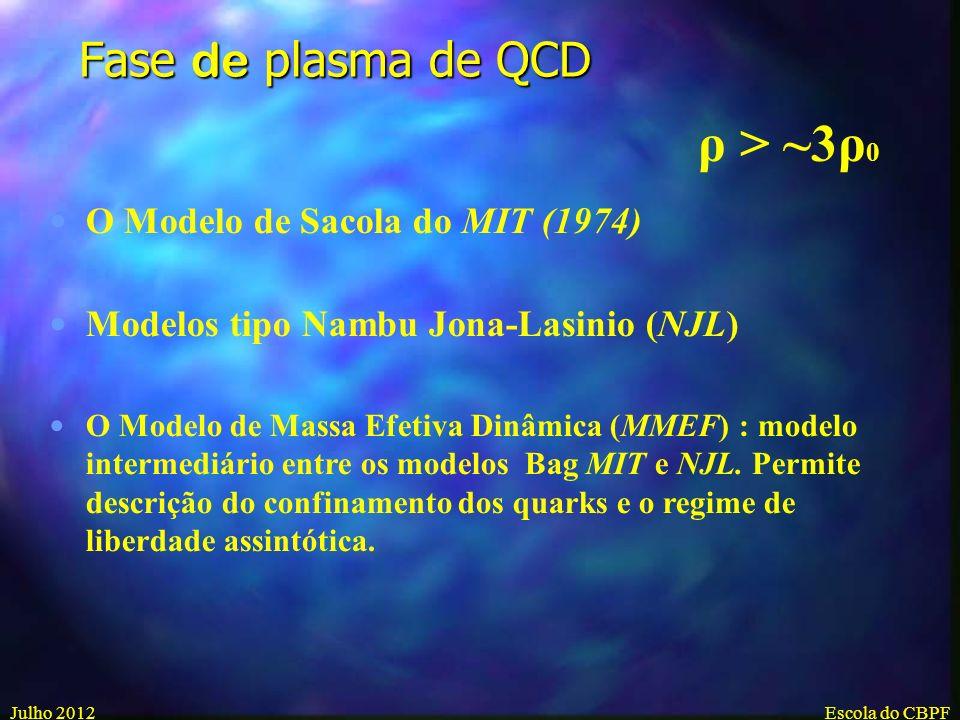 Julho 2012Escola do CBPF Quarks na composição de hadrons no modelo padrão