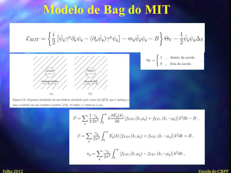 Julho 2012Escola do CBPF Fase de plasma de QCD O Modelo de Sacola do MIT (1974) Modelos tipo Nambu Jona-Lasinio (NJL) O Modelo de Massa Efetiva Dinâmica (MMEF) : modelo intermediário entre os modelos Bag MIT e NJL.
