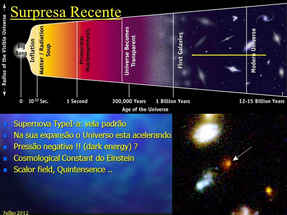 Julho 2012Escola do CBPF http://www.observatorio.ufmg.br/mes.htm Prof. Alaor Chaves