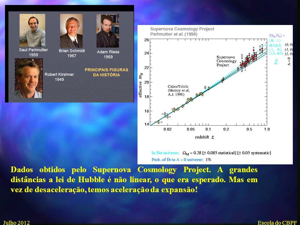 Julho 2012Escola de Verao - CBPF n Supernova TypeI-a: vela padrão n Na sua expansão o Universo esta acelerando...