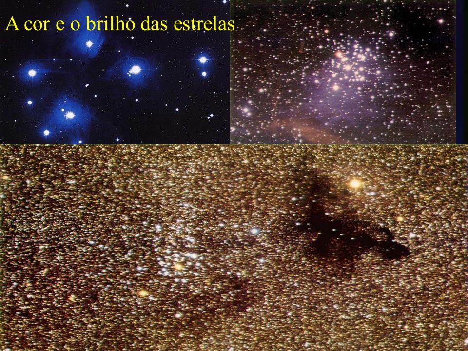 Julho 2012Escola do CBPF Dados obtidos pelo Supernova Cosmology Project.