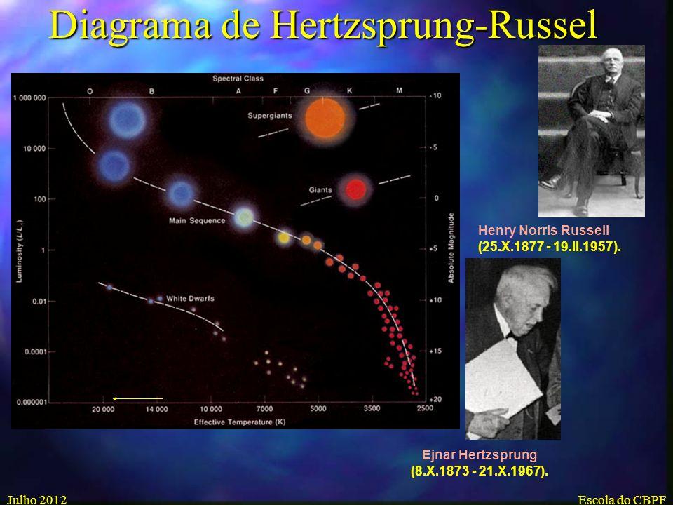 Classificação de estrelas