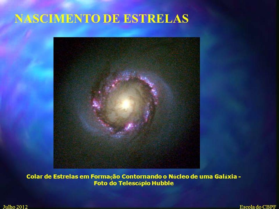 Julho 2012Escola do CBPF Diagrama de Hertzsprung-Russel Ejnar Hertzsprung (8.X.1873 - 21.X.1967).