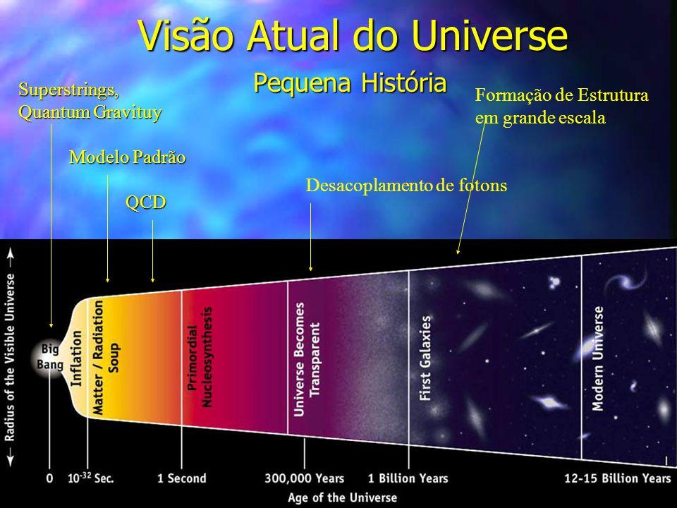 Julho 2012Escola de Verao - CBPF Objeto mais compacto: O Universo primordial Transição de fase 1-ordem: quarks livres em equilibrio termodinâmico passam a quarks confinados em hádrons 3.