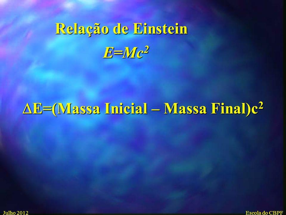 Julho 2012Escola do CBPF EBEBEBEB E ( Cinza A+B) EAEAEAEA Energia disponível E=E A + E B –E Cinza E=E A + E B –E Cinza
