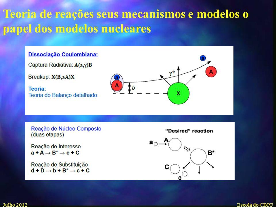 Julho 2012Escola do CBPF Se Q>0, Reações exotermicas Valor Q A + B C + D
