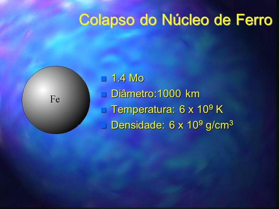 Julho 2012Escola do CBPF Estrelas massivas no final de seu ciclo evolutivo