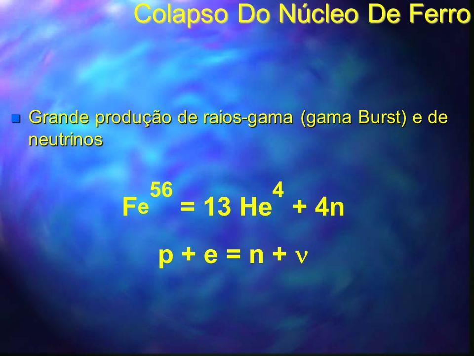 Colapso do Núcleo de Ferro 1.4 Mo Diâmetro:1000 km Temperatura: 6 x 10 9 K Densidade: 6 x 10 9 g/cm 3