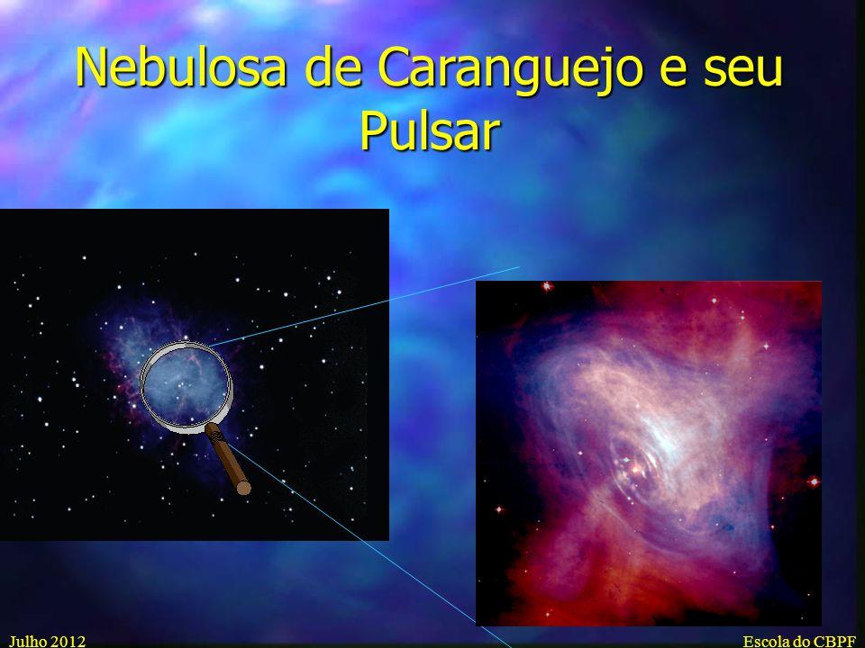Julho 2012Escola do CBPF Supernova 1998S in NGC 3877
