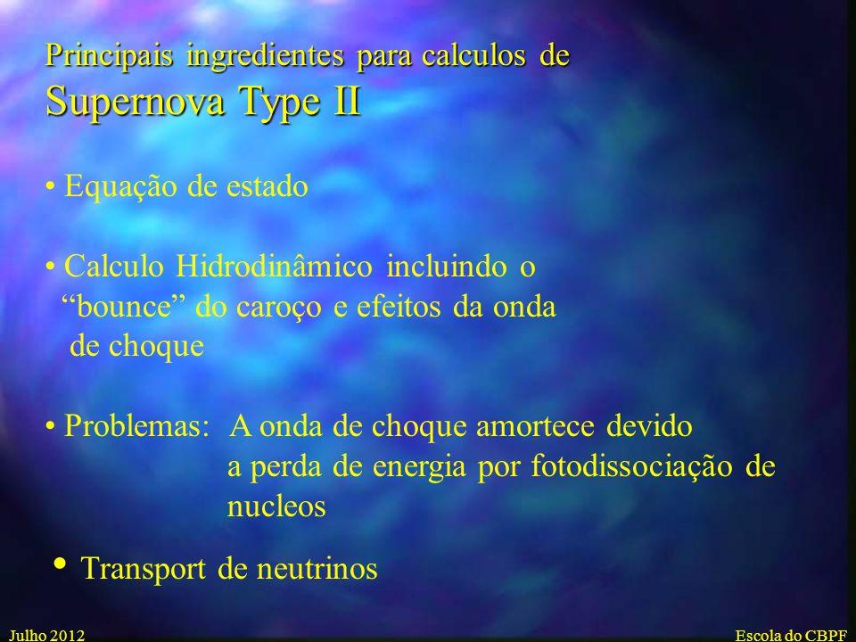 Julho 2012Escola do CBPF Rampp & Janka, ApJ 539 (2000) L33 Hidrodinamica em 1- D Mezzacappa et al., PRL 86 (2001) 1935 Simulação esfericamente simetrica, Newtoniana and com tratamento da Relatividade Geral, com os mais avançadas abordagens transporte de neutrinos, a explosão falhou !!!