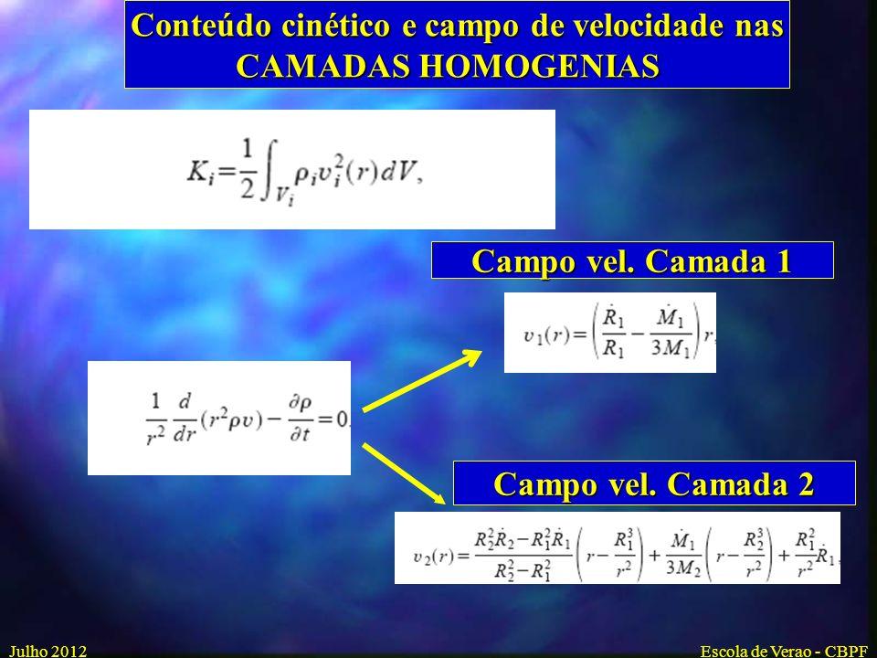 Julho 2012Escola do CBPF Uma hidrodinâmica esquemática