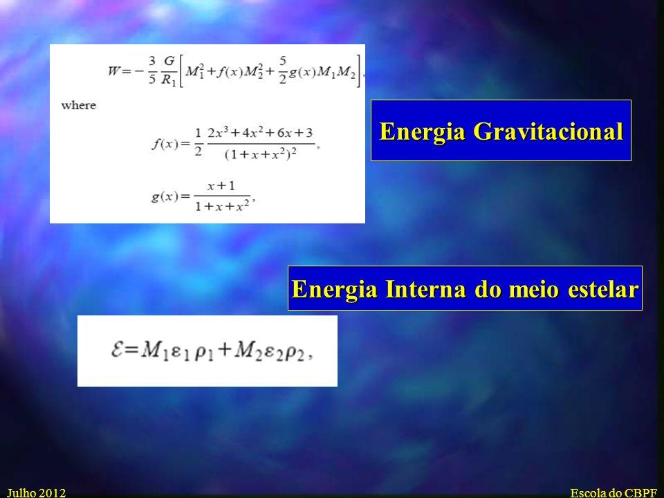 Julho 2012Escola do CBPF Energia cinética total