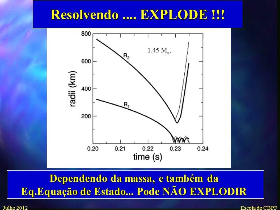 Julho 2012Escola do CBPF Força dep. Velocidades Força gravitacional Força de Pressão